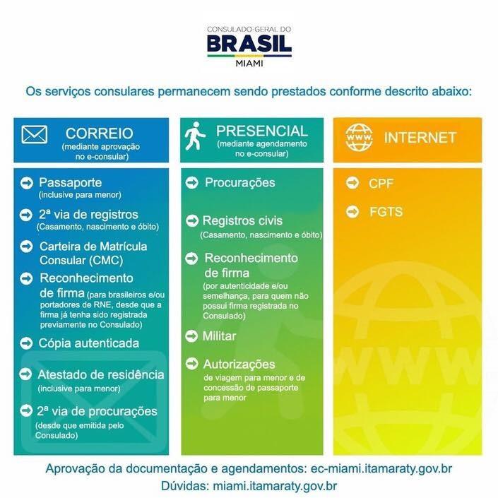 Informação sobre serviços consulares